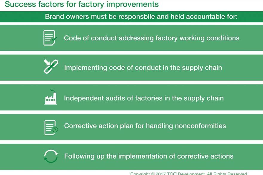 2016 Progress report - Success factors