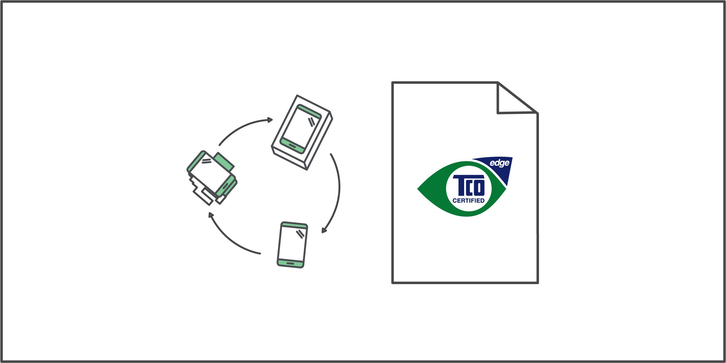 Draft of TCO Certified Edge criterion for e-waste compensation out now